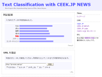 Text Classification with CEEK.JP NEWS